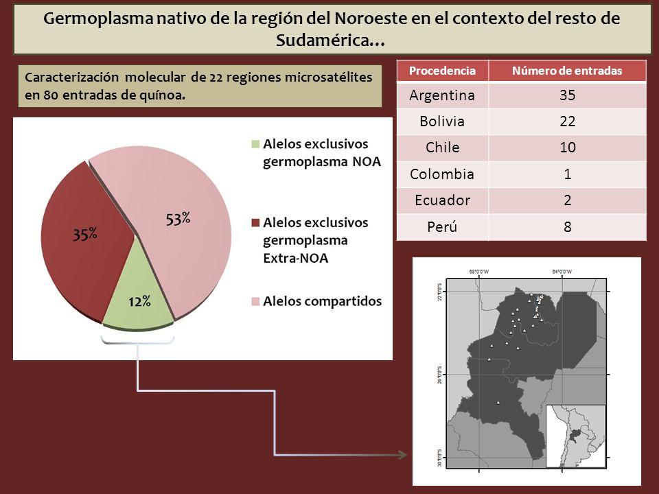 Germoplasma nativo de la región del Noroeste en el contexto del resto de Sudamérica…