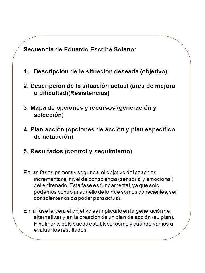 Secuencia de Eduardo Escribá Solano: