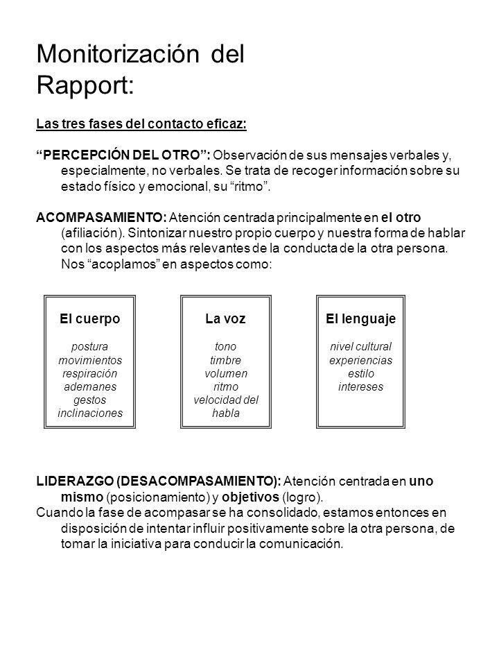 Monitorización del Rapport: