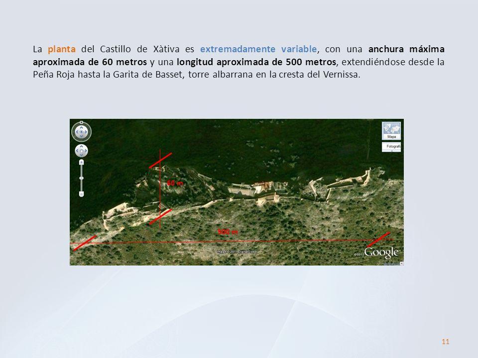 La planta del Castillo de Xàtiva es extremadamente variable, con una anchura máxima aproximada de 60 metros y una longitud aproximada de 500 metros, extendiéndose desde la Peña Roja hasta la Garita de Basset, torre albarrana en la cresta del Vernissa.