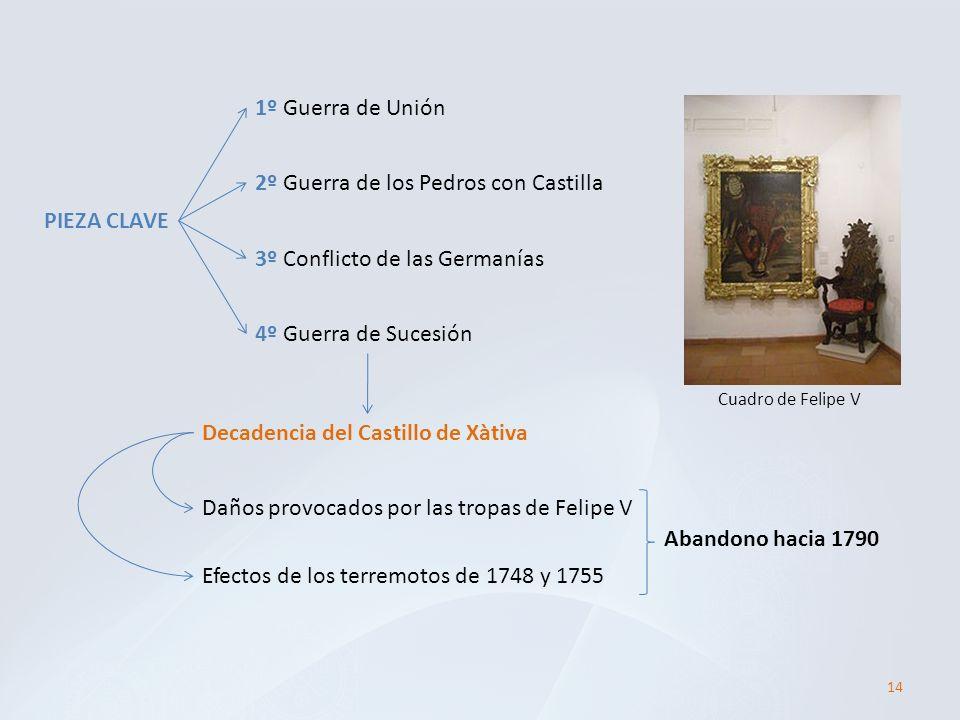 2º Guerra de los Pedros con Castilla