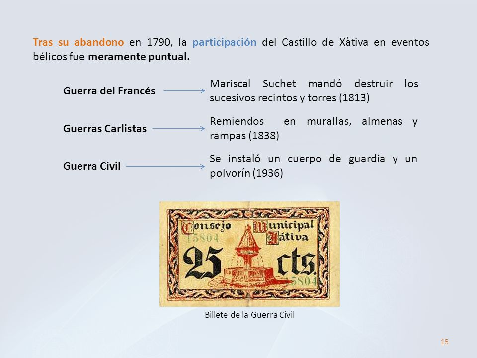 Billete de la Guerra Civil