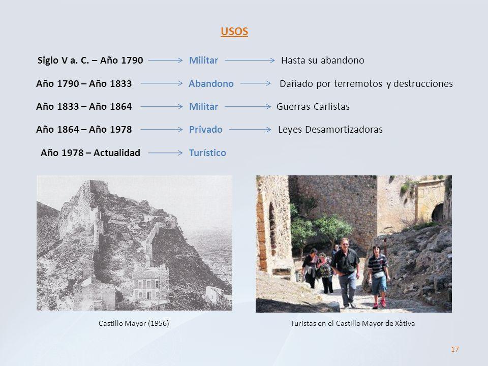 USOS Siglo V a. C. – Año 1790 Militar Hasta su abandono