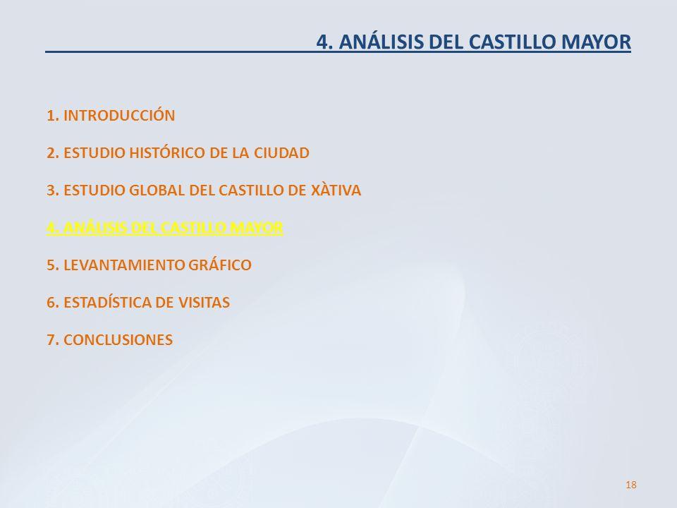 4. ANÁLISIS DEL CASTILLO MAYOR