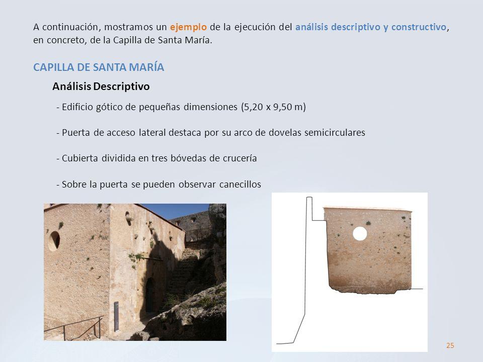 CAPILLA DE SANTA MARÍA Análisis Descriptivo