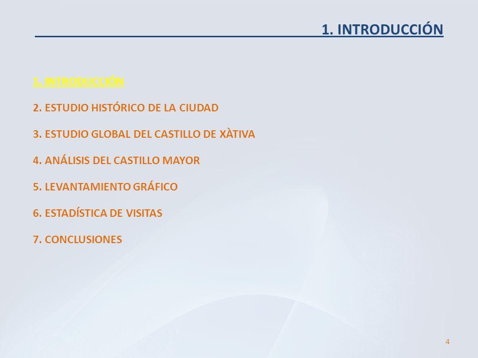 1. INTRODUCCIÓN 1. INTRODUCCIÓN 2. ESTUDIO HISTÓRICO DE LA CIUDAD
