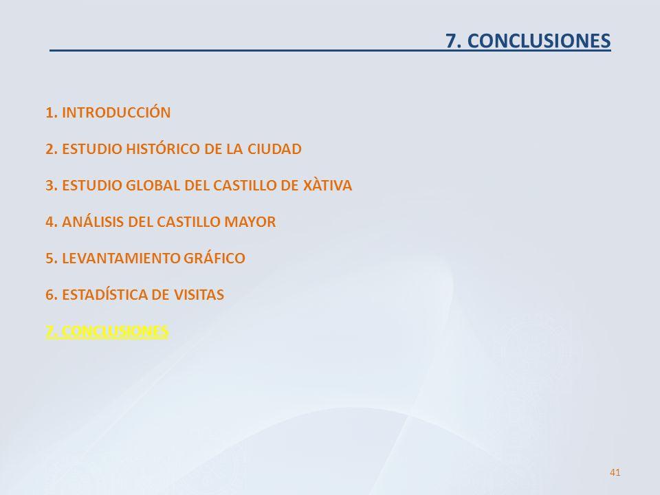 7. CONCLUSIONES 1. INTRODUCCIÓN 2. ESTUDIO HISTÓRICO DE LA CIUDAD