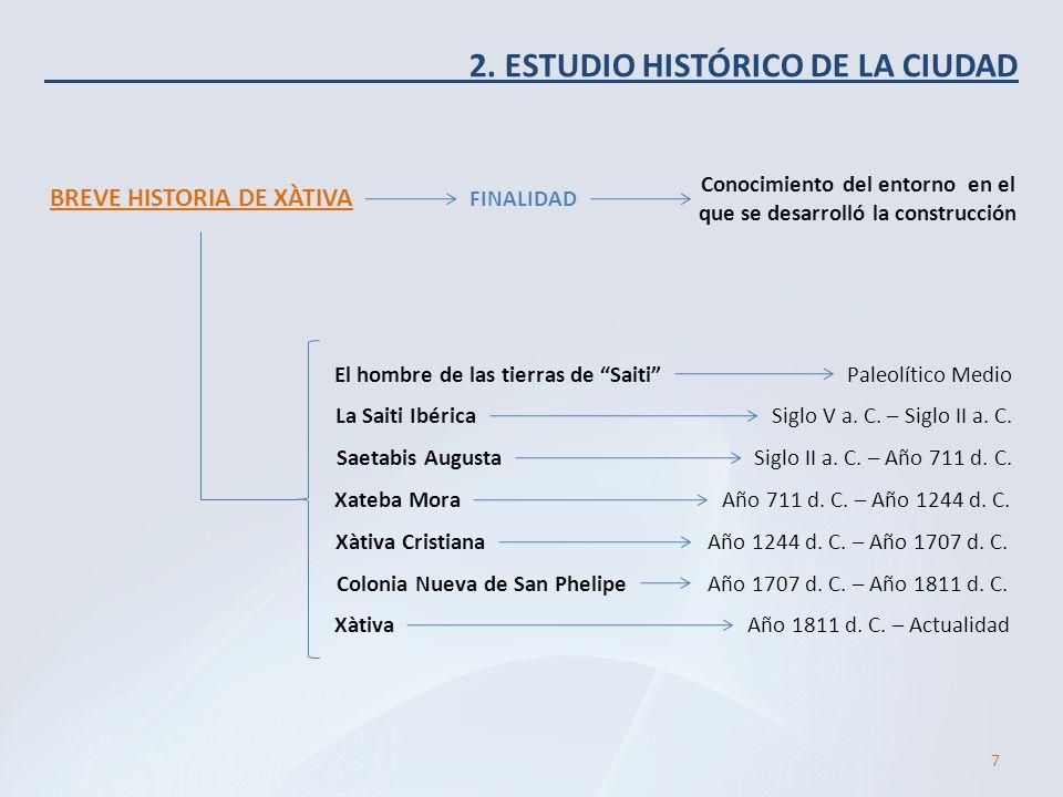 2. ESTUDIO HISTÓRICO DE LA CIUDAD