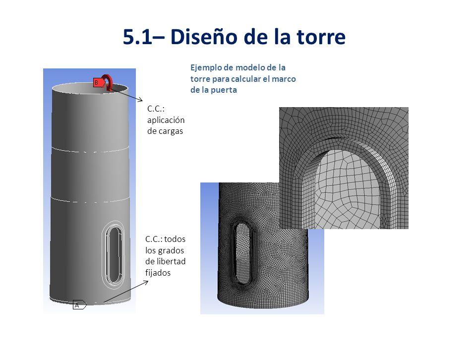 5.1– Diseño de la torre Ejemplo de modelo de la torre para calcular el marco de la puerta. C.C.: aplicación de cargas.