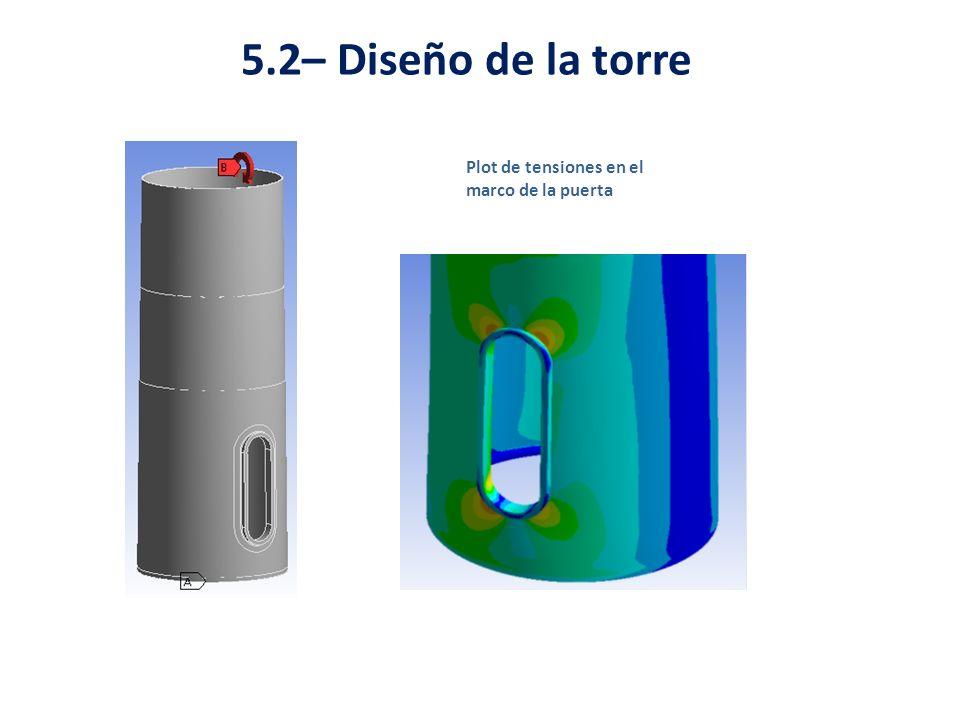 5.2– Diseño de la torre Plot de tensiones en el marco de la puerta