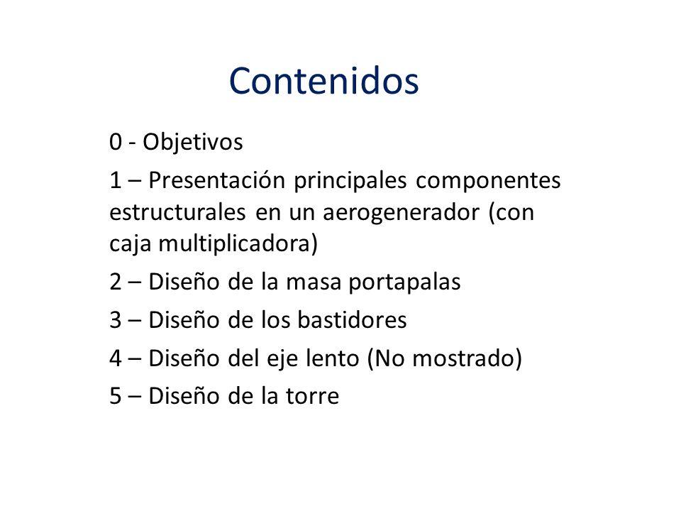 Contenidos 0 - Objetivos