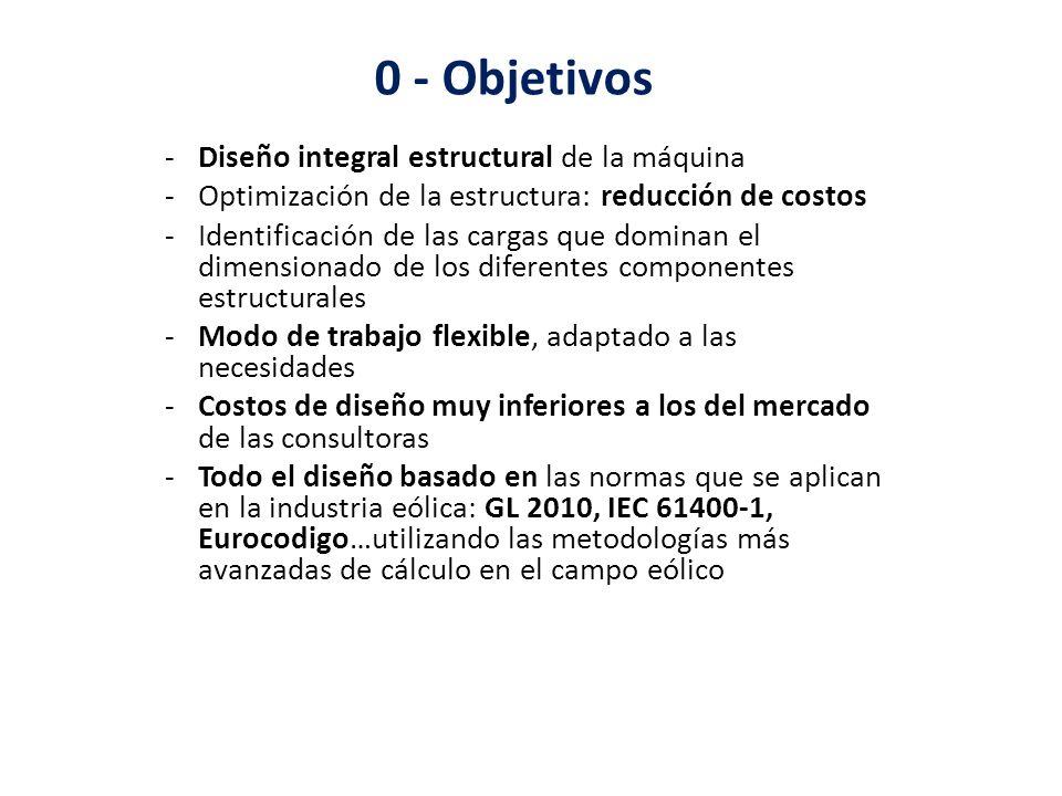0 - Objetivos Diseño integral estructural de la máquina