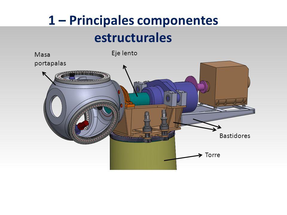 1 – Principales componentes estructurales