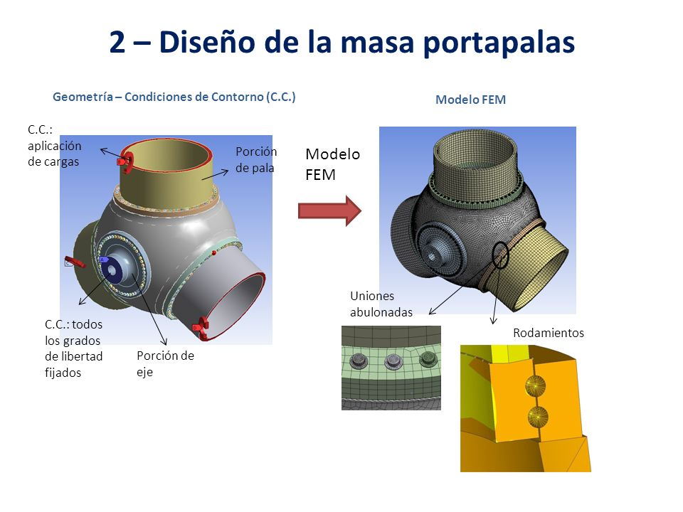 2 – Diseño de la masa portapalas
