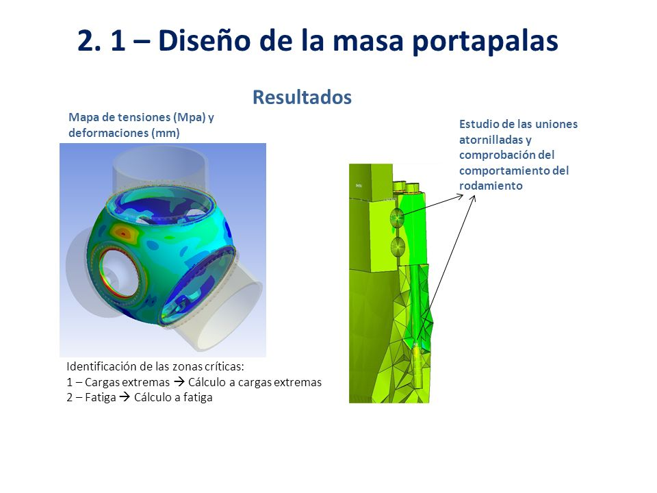 2. 1 – Diseño de la masa portapalas