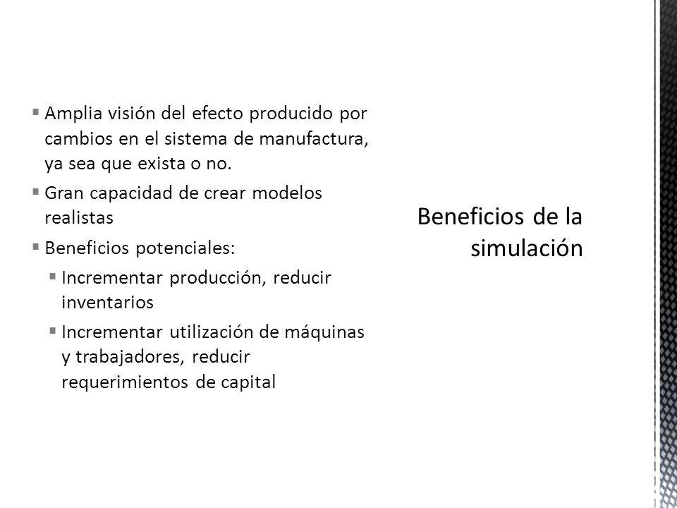 Beneficios de la simulación