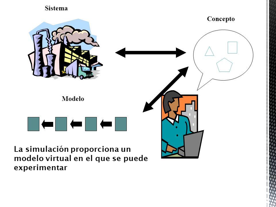 Sistema Modelo Concepto La simulación proporciona un modelo virtual en el que se puede experimentar