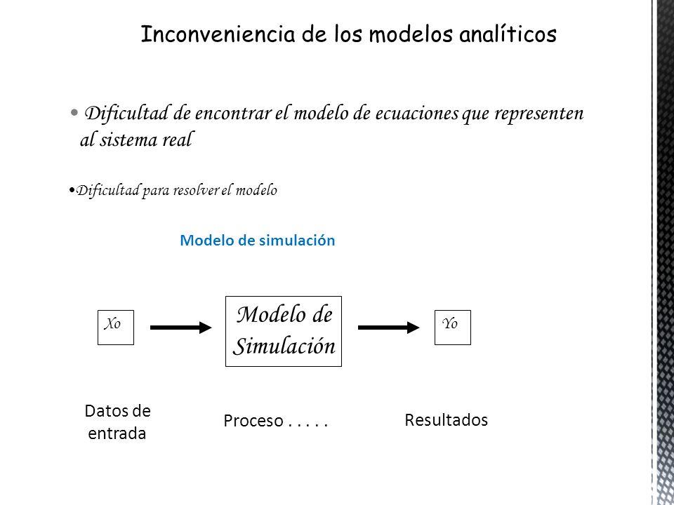 Modelo de Simulación Inconveniencia de los modelos analíticos