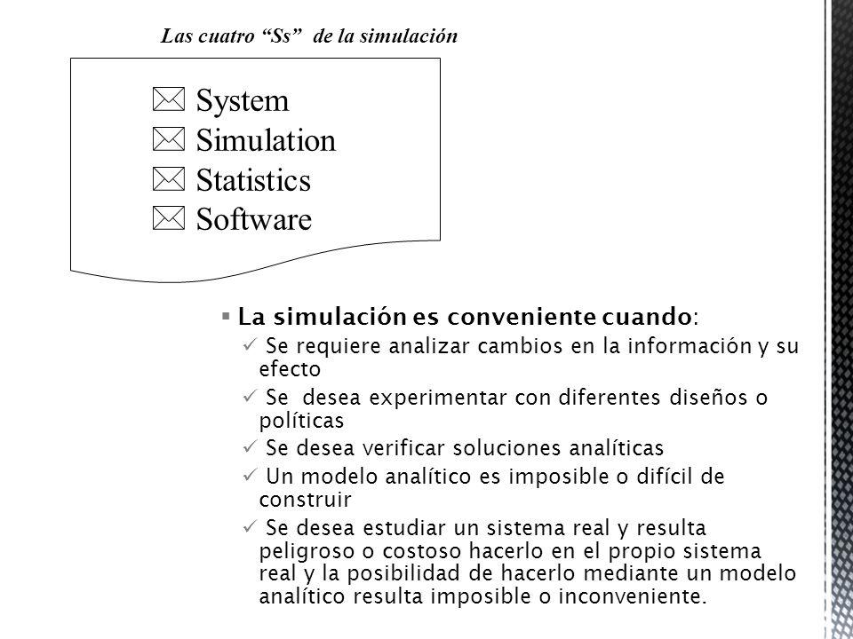 Las cuatro Ss de la simulación