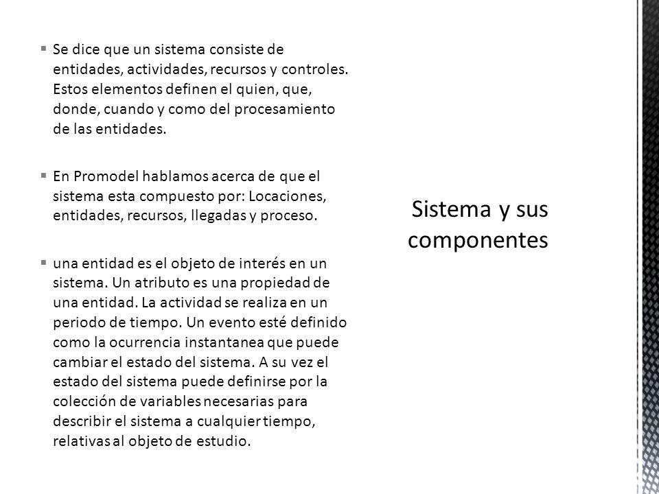 Sistema y sus componentes