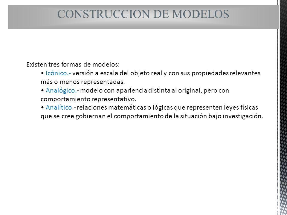 CONSTRUCCION DE MODELOS