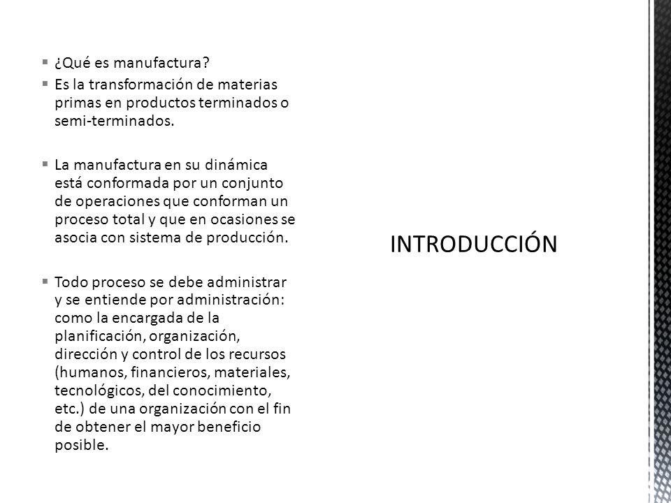 INTRODUCCIÓN ¿Qué es manufactura