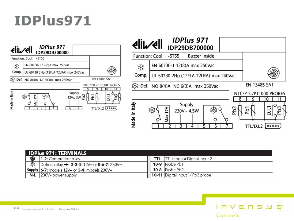 IDPlus971 Invensys proprietary & confidential © Invensys 00/00/00