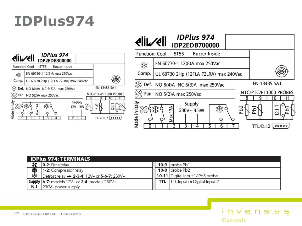 IDPlus974 Invensys proprietary & confidential © Invensys 00/00/00