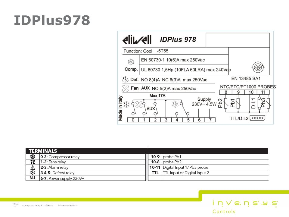 IDPlus978 Invensys proprietary & confidential © Invensys 00/00/00