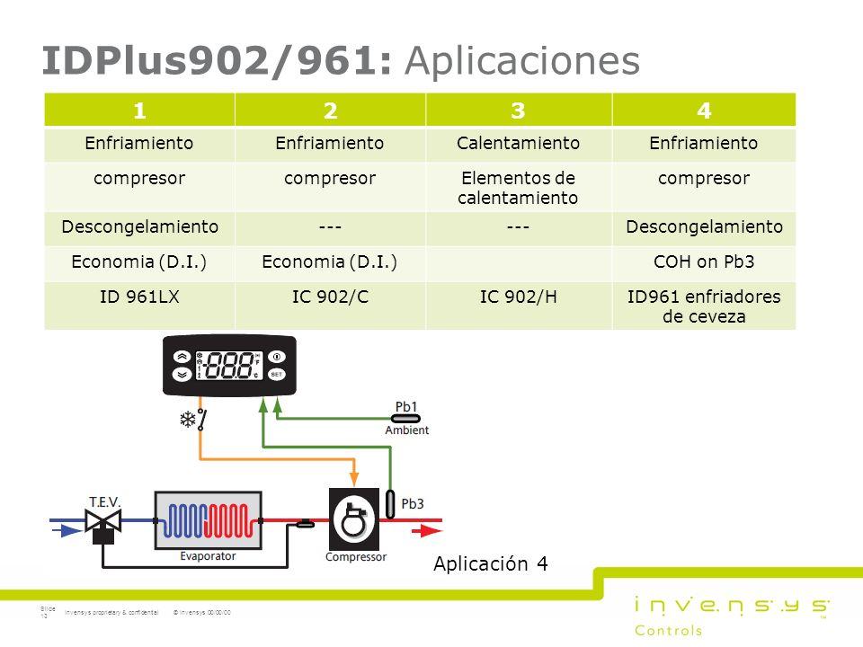 IDPlus902/961: Aplicaciones