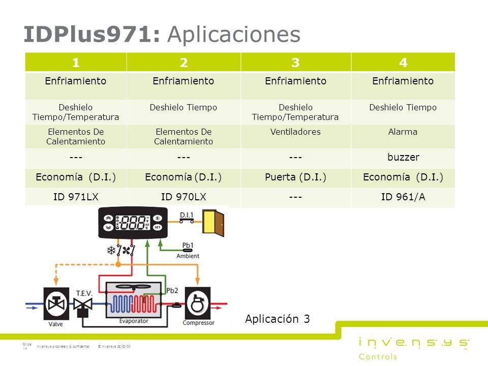 IDPlus971: Aplicaciones 1 2 3 4 Aplicación 3 Enfriamiento --- buzzer