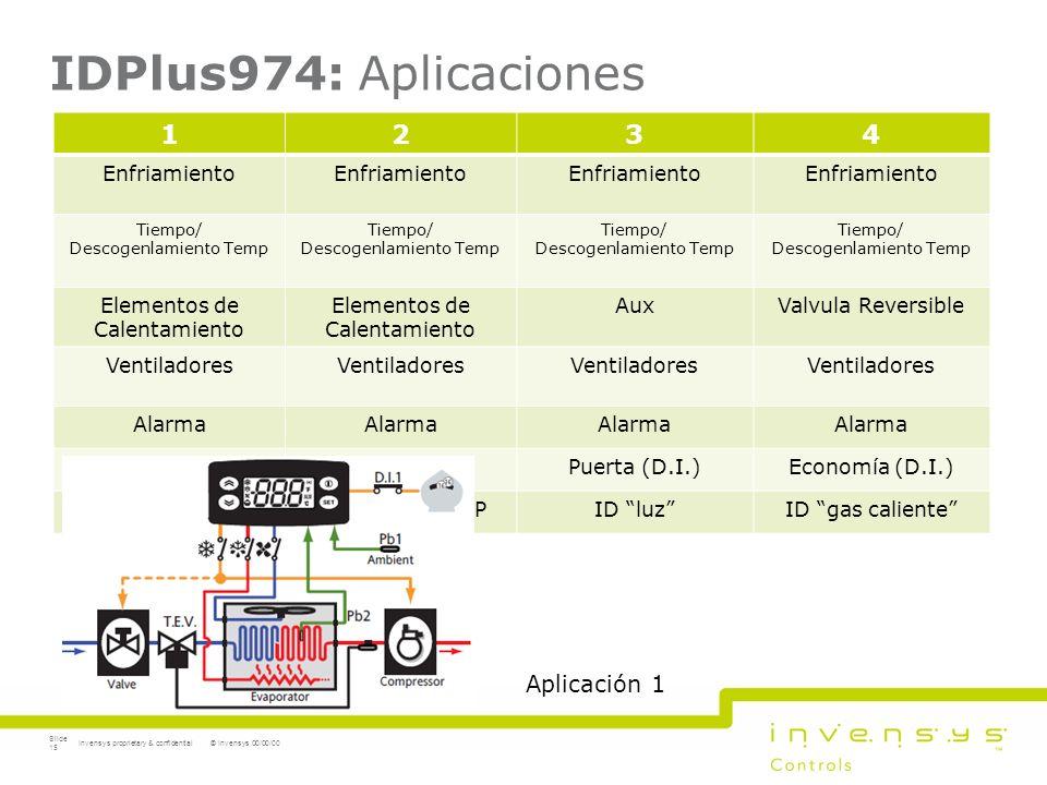 IDPlus974: Aplicaciones 1 2 3 4 Aplicación 1 Enfriamiento
