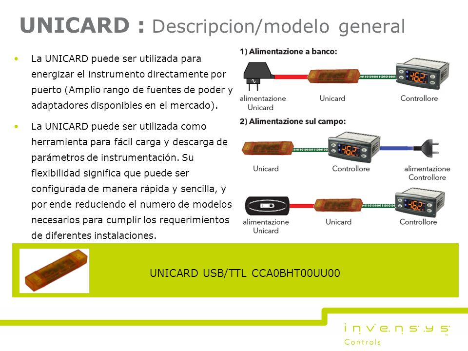 UNICARD : Descripcion/modelo general