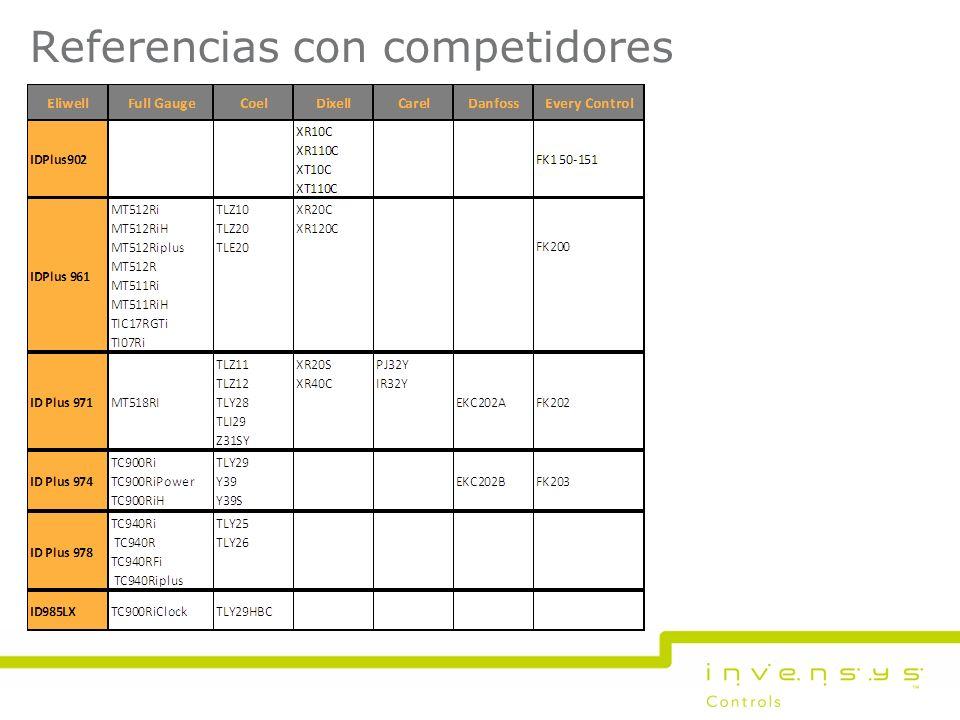 Referencias con competidores