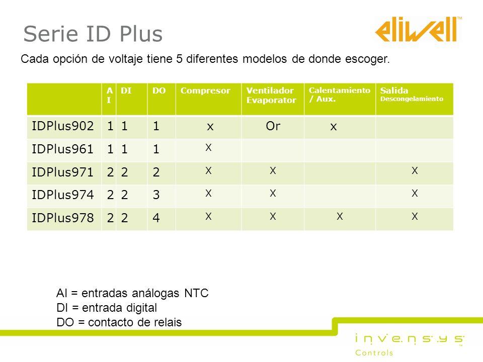 Serie ID Plus Cada opción de voltaje tiene 5 diferentes modelos de donde escoger. AI. DI. DO. Compresor.