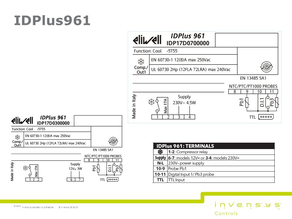 IDPlus961 Invensys proprietary & confidential © Invensys 00/00/00