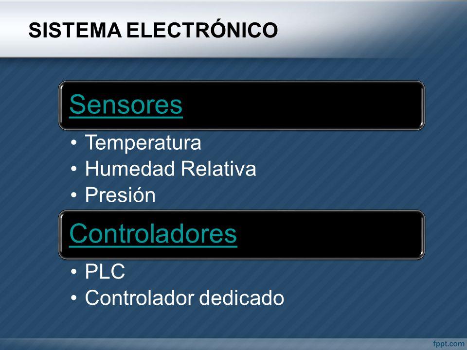 SISTEMA ELECTRÓNICO Sensores Temperatura Humedad Relativa Presión