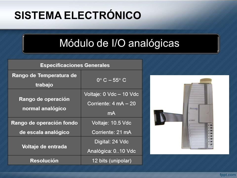 Módulo de I/O analógicas