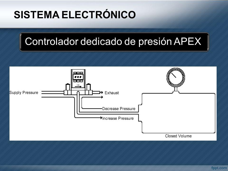 Controlador dedicado de presión APEX