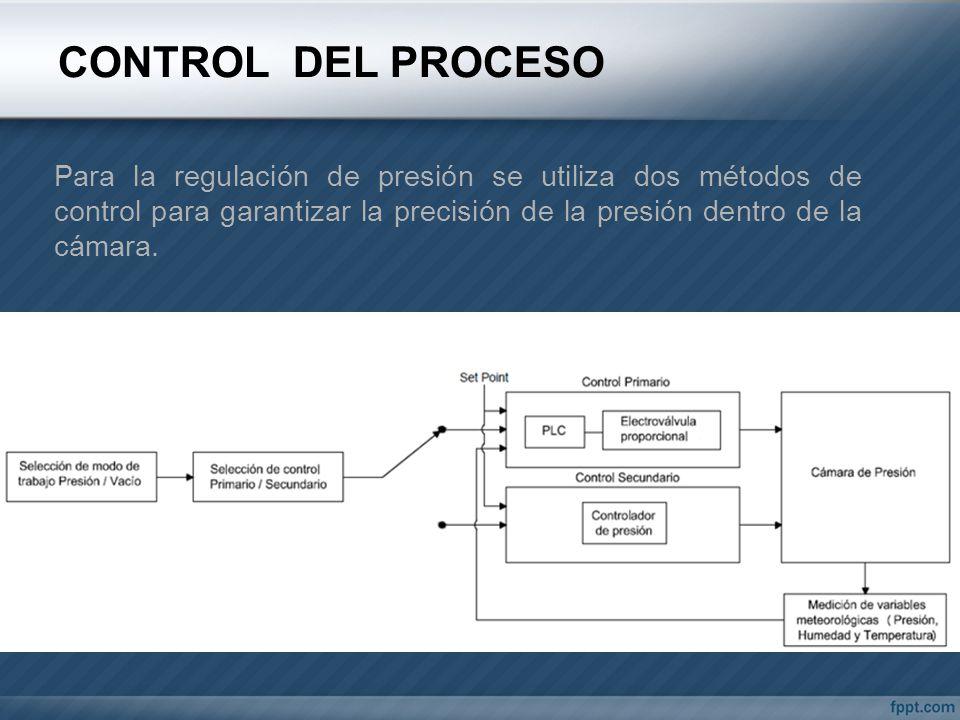 CONTROL DEL PROCESO Para la regulación de presión se utiliza dos métodos de control para garantizar la precisión de la presión dentro de la cámara.
