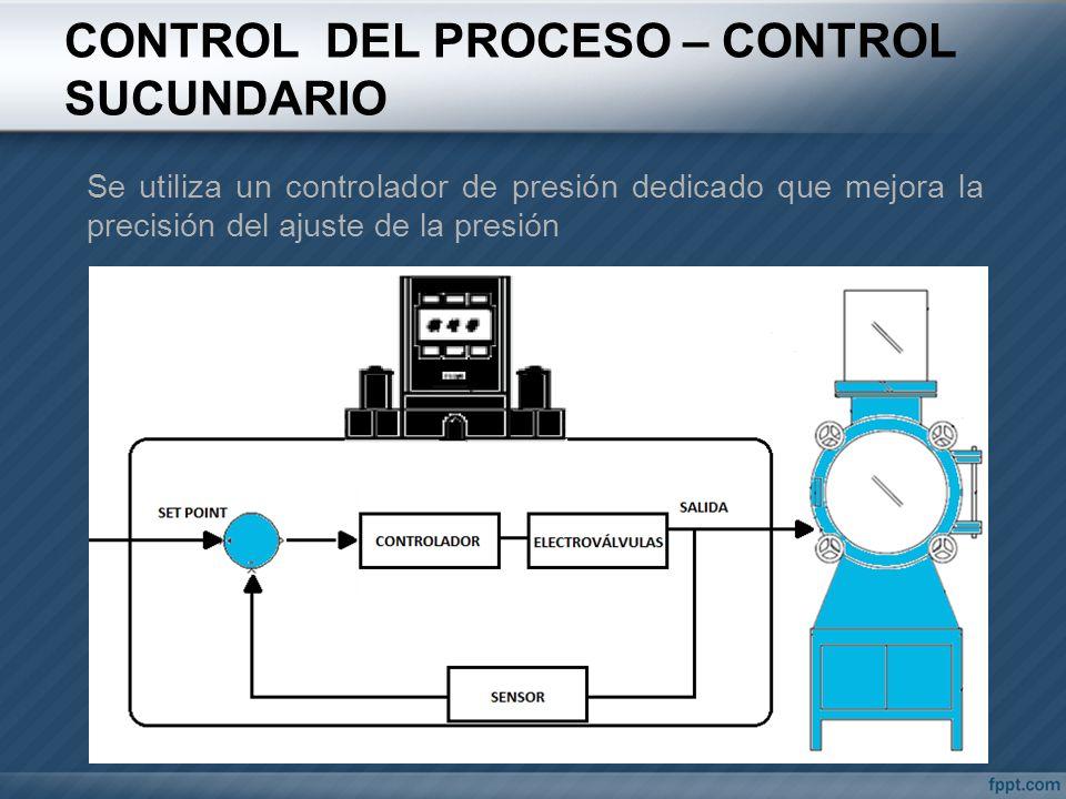 CONTROL DEL PROCESO – CONTROL SUCUNDARIO