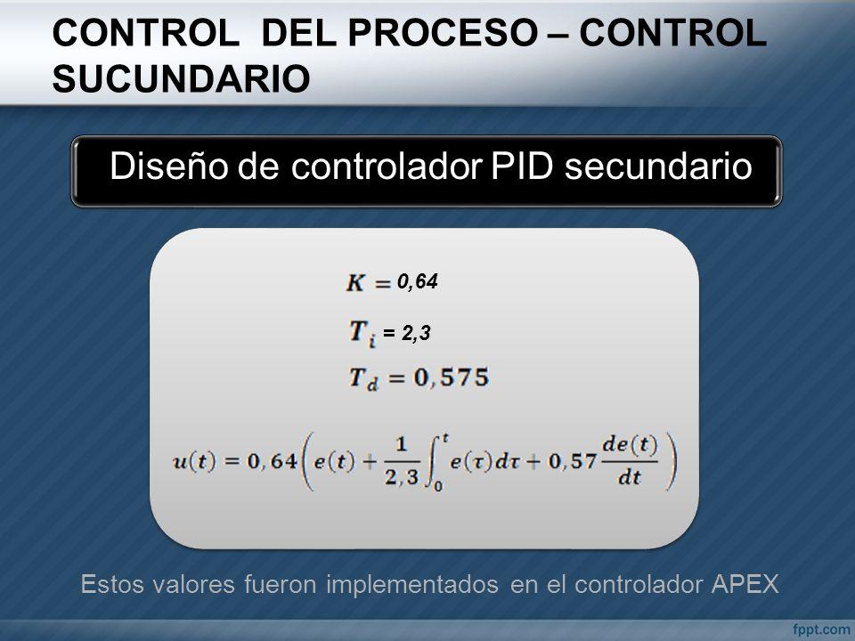 Diseño de controlador PID secundario