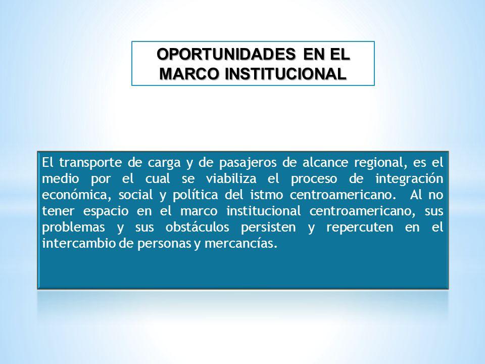 OPORTUNIDADES EN EL MARCO INSTITUCIONAL