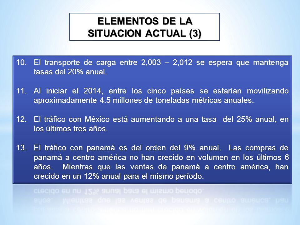 ELEMENTOS DE LA SITUACION ACTUAL (3)