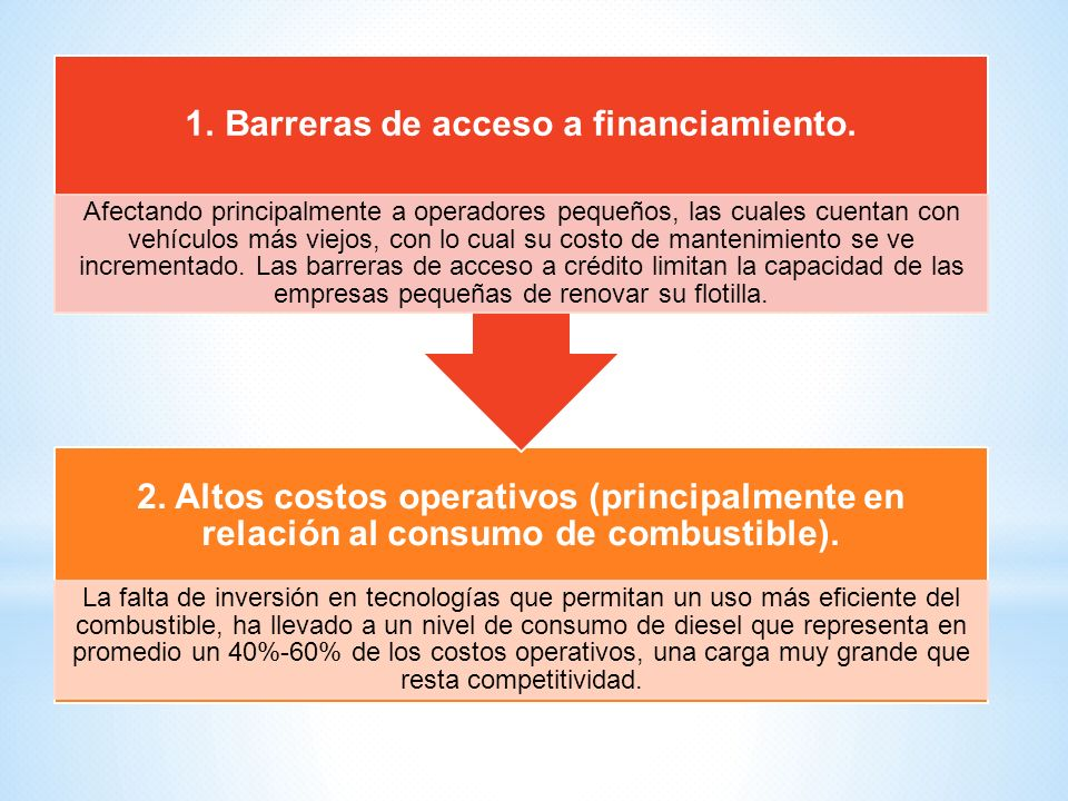 1. Barreras de acceso a financiamiento.