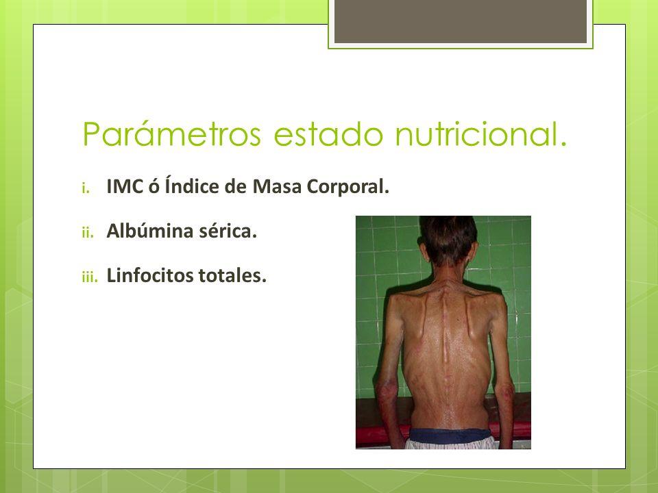 Parámetros estado nutricional.