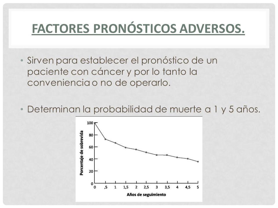 Factores pronósticos adversos.