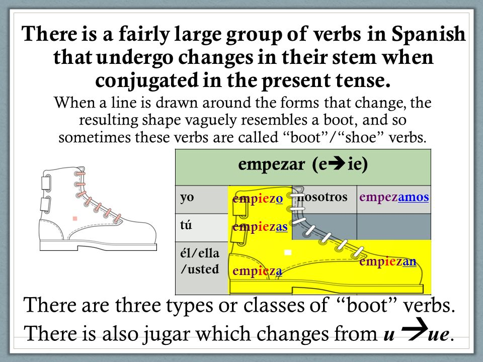 There is a fairly large group of verbs in Spanish that undergo changes in their stem when conjugated in the present tense.