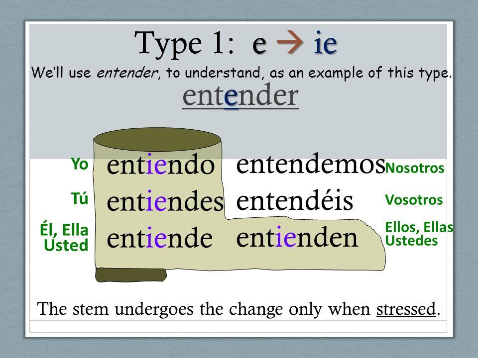 Type 1: e  ie entender entiendo entendemos entiendes entendéis