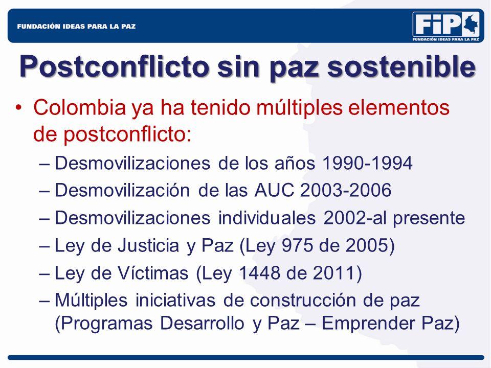 Postconflicto sin paz sostenible